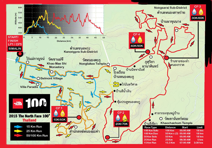 North Face race course